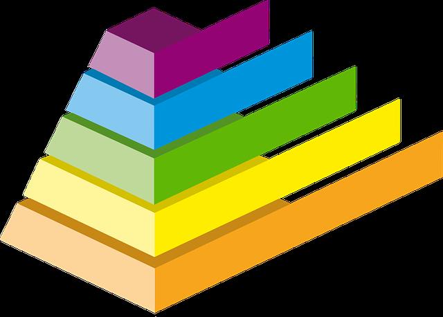 פירמידת מאסלו