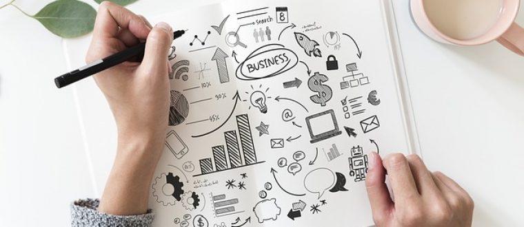 מודל SWOT: איך הוא יכול לסייע לכם בעסק?